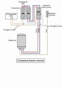 Heure Pleine Heure Creuse : branchement contacteur hc hp forum electricit syst me d ~ Melissatoandfro.com Idées de Décoration
