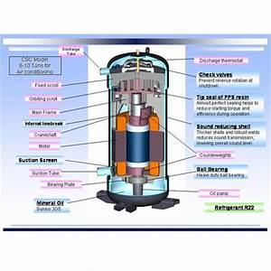 Refrigeration  Air Conditioning Compressors  Reciprocating