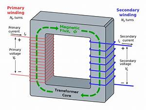 Three Transformer Diagram