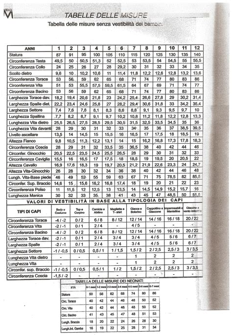 misure neonato tabella delle misure la maglia di marica
