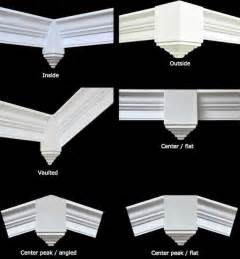 How To Install Chair Rail Molding by How To Cut A Vaulted Down Crown Molding Corner By Creative Crown