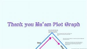 Thank You Ma U0026 39 Am Plot Graph By Laura Reyes On Prezi