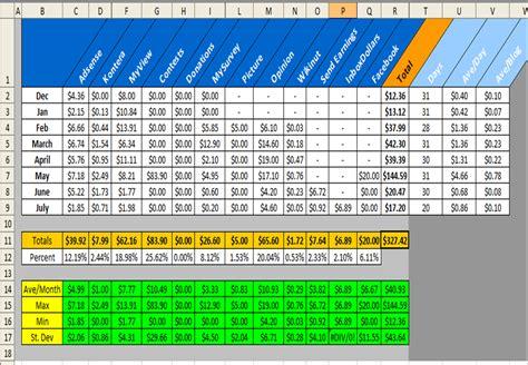 Expense Sheet Template Best Photos Of Tracker Template Excel Excel Expense Tracker Template Excel Spreadsheet