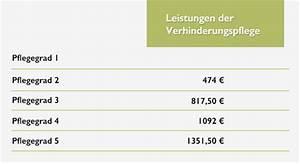 Verhinderungspflege Abrechnung : verhinderungspflege autumn altenpflege ~ Themetempest.com Abrechnung