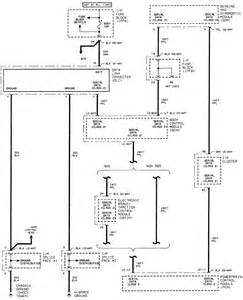 similiar saturn sl hooked up keywords 2007 saturn ion fuse diagram besides lincoln mkx fuse box diagram