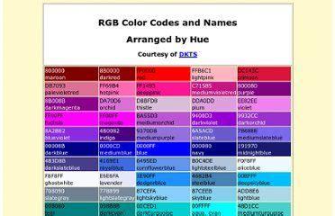 Standardized Color Names  Google Otsing  Nice To Know