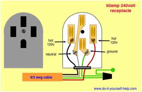 Electric Dryer Receptacle Wiring Diagram by Wiring Diagram For A 50 Receptacle To Serve A Dryer Or