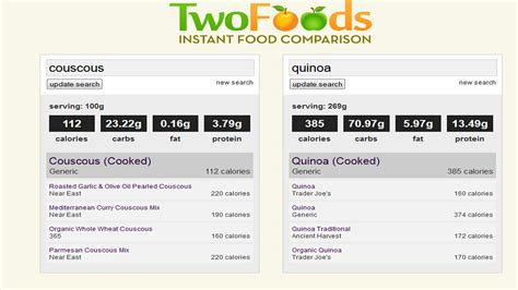 couscous vs quinoa tiny grainy babies part 2 start the cycle