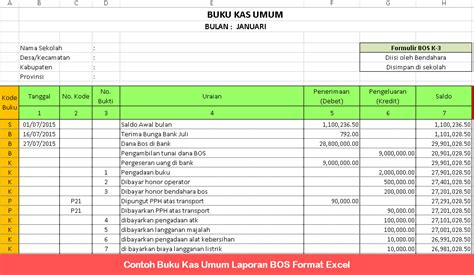 But at times you may encounter the situations when you can't due to sd card is not formatting issue, you eventually end up losing your data stored in sd card unless you have already backed up the memory. Contoh Buku Kas Umum Laporan BOS Format Excel - Materi Sekolah