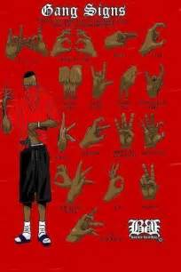 All Bloods Gang Signs