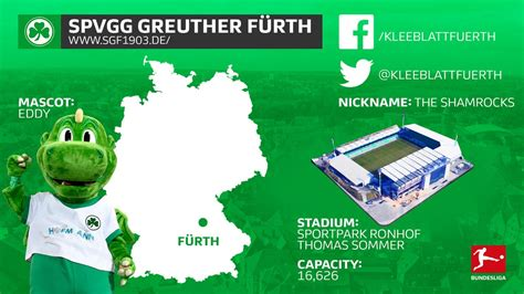 See lightning strikes in real time across the planet. Bundesliga | Greuther Fürth Fanzone: Getting to know the ...