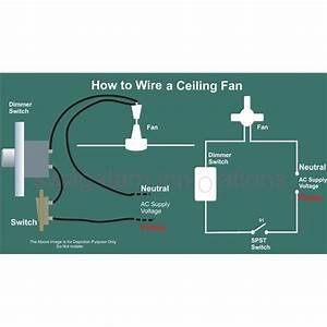 The World Through Electricity How To Wire A Ceiling Fan Wiring Diagram