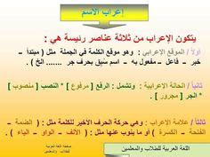 aorak aaml images english prepositions english