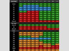 Basic Blackjack Strategy Lotoquebeccom