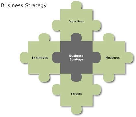puzzle piece diagram business strategy puzzle