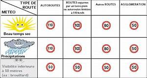 Amende Limitation De Vitesse : jeune conducteur limitation de vitesse moto plein phare ~ Medecine-chirurgie-esthetiques.com Avis de Voitures