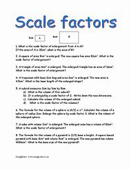 Best Scale Factor - ideas and images on Bing | Find what you'll love