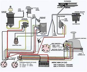 21 Elegant Honeywell Zone Valve Wiring Diagram