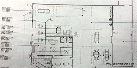 Car Bucks Dealer Floor Plan by Dealer Floor Plan Services Gurus Floor