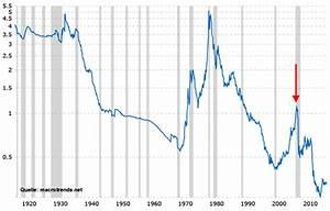 Warum Gold Im Nächsten Aufwärtsschub Ab 2018 Bis 5 000