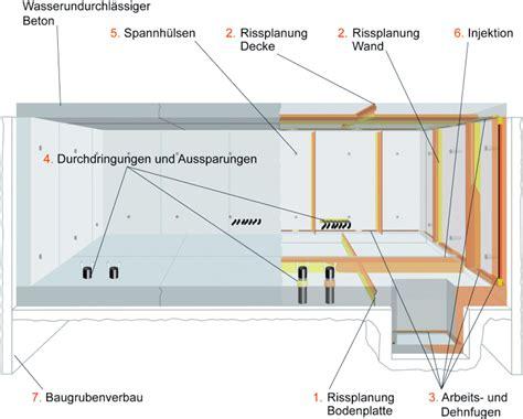 Anleitung Fuer Heimwerker Dachrinne In Eigenregie Austauschen by Streifenfundament Wei 223 E Wanne Gestaltungsinspiration F 252 R
