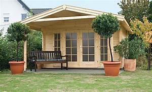 Holz Gartenhaus Aus Polen : gartenhaus bausatz ~ Frokenaadalensverden.com Haus und Dekorationen