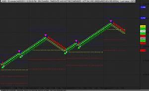 Gap Chart Excel Astro Nifty Renko Chart