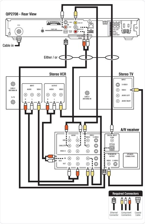 Receiver Wire Diagram by Connecting A Tv A V Receiver And Vcr To A Motorola 2708