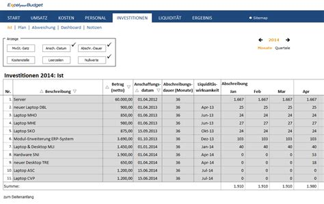 excel  budget tool fuer planung und controlling