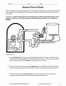 Nuclear Reactor Labeling And Coloring Diagram By