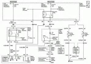 similiar 08 chevy silverado wiring diagram keywords chevy silverado fog light wiring diagram on 2008 silverado radio
