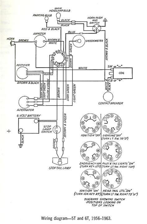 Wrg Triumph Bonneville Wiring Diagram