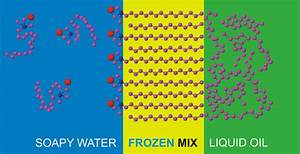 When oil and water do mix: the nanoscale structure of a ...