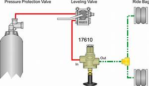 Wiring Diagram  35 Trailer Dump Valve Diagram