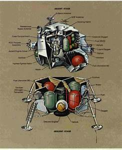 Lunar Module Spacecraft - Pics about space