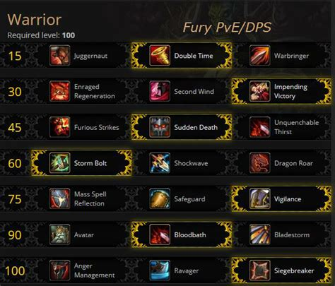 warrior fury arms talents pve warlords dps warcraft pvp draenor guide level tier patch gotwarcraft warriors rogue visit