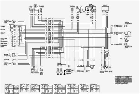 Wiring Diagram Kelistrikan Satria Fu