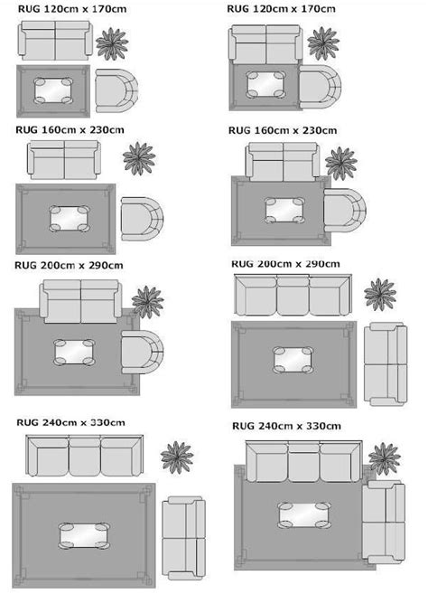 Rug Dimensions by Area Rug Standard Sizes Rugs In 2019 Living Room Rug