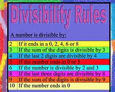 Divisibility Rules Mrs Russell 39 S Classroom Factors And Divisibility Worksheets Division Worksheets Printable Divisibility Rules Related Keywords Suggestions Divisibility Rules Greatest Prime Factorization Rules Math Rules For Definitions Math