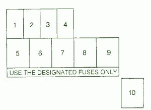 2001 Chevy Tracker Fuse Diagram by Chevrolet Page 17 Auto Fuse Box Diagram