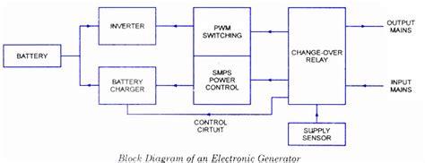Ups Uninterruptable Power Supplies Electronic Circuits