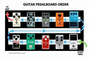Pedalboard Effect Order