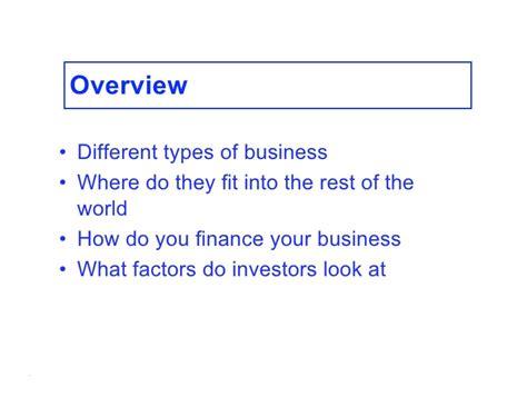 Different Forms Of Entrepreneurship
