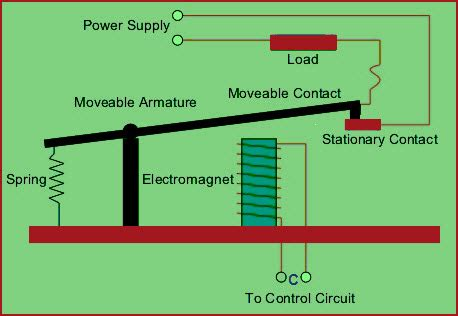 Electromechanical Relay Circuit Working With Applications