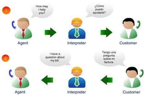 phone interpreter the phone interpretation services trusted interpreters