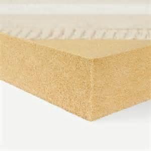 gutex thermoroom panneau isolant sp 233 cial pour l isolation int 233 rieure du mur ext 233 rieur