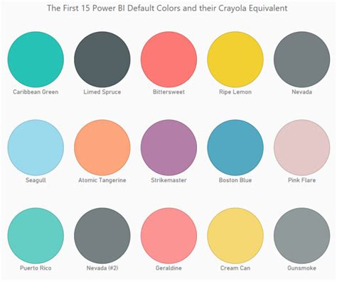 power colors microsoft power bi color reference dataveld