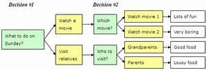 G05  Charts  U0026 Diagrams