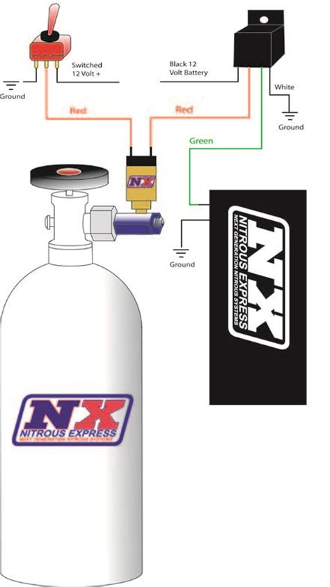 How Install Bottle Heater Your
