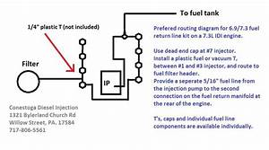 Oy 9538  1992 Cummins Fuel System Diagram Free Diagram